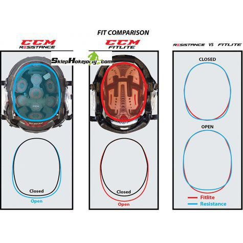 Kask CCM RES 300 Combo
