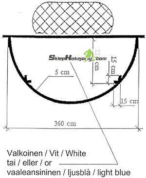 Linie oznaczajace strefę bramki